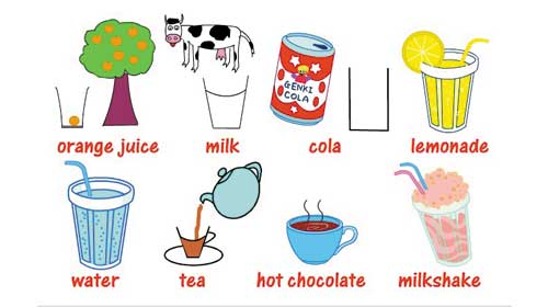 Tên tiếng Anh các loại nước uống