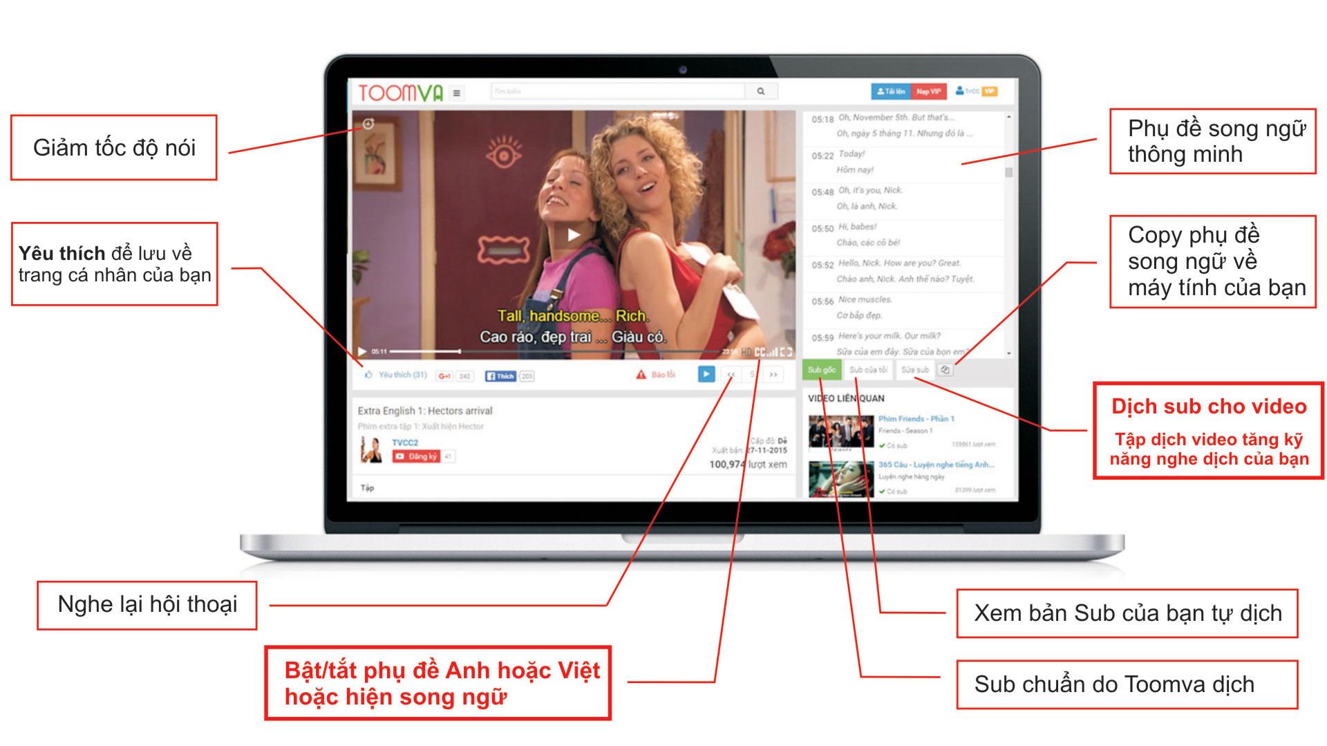 Hướng dẫn cách xem video học tiếng Anh trên Toomva