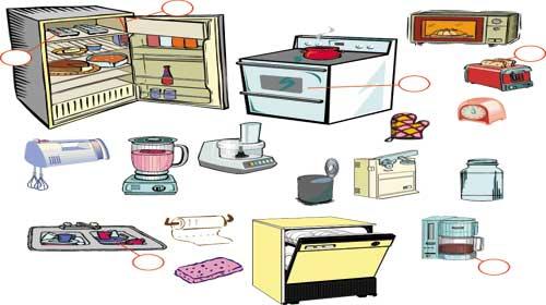 Tiếng Anh chủ đề: Nhà Bếp