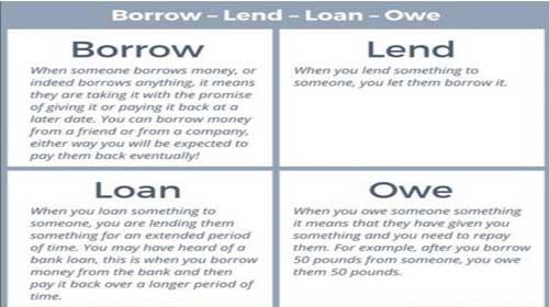 Dùng Owe - Borrow – Lend - Loan như thế nào?