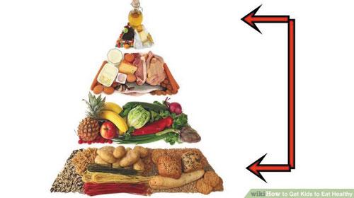 Eat something (preferably healthy) - Ăn chút gì đó (có lợi cho sức khoẻ)
