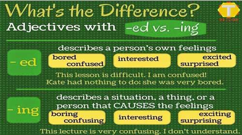 Tìm hiểu về tính từ đuôi 'ed' và 'ing'