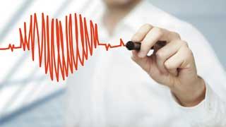Sức khỏe tim mạch phụ nữ