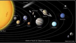 Đã bao giờ bạn phân vân trái đất tồn tại trong quỹ đạo quanh mặt trời như thế nào chưa?