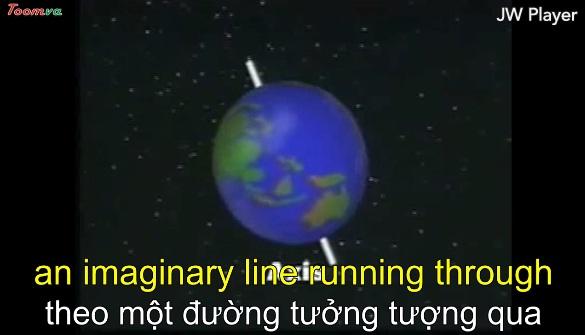 Kiến thức cơ bản về địa lý