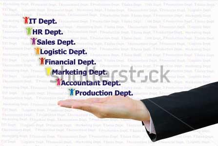 Từ vựng tiếng Anh tên các phòng ban trong công ty